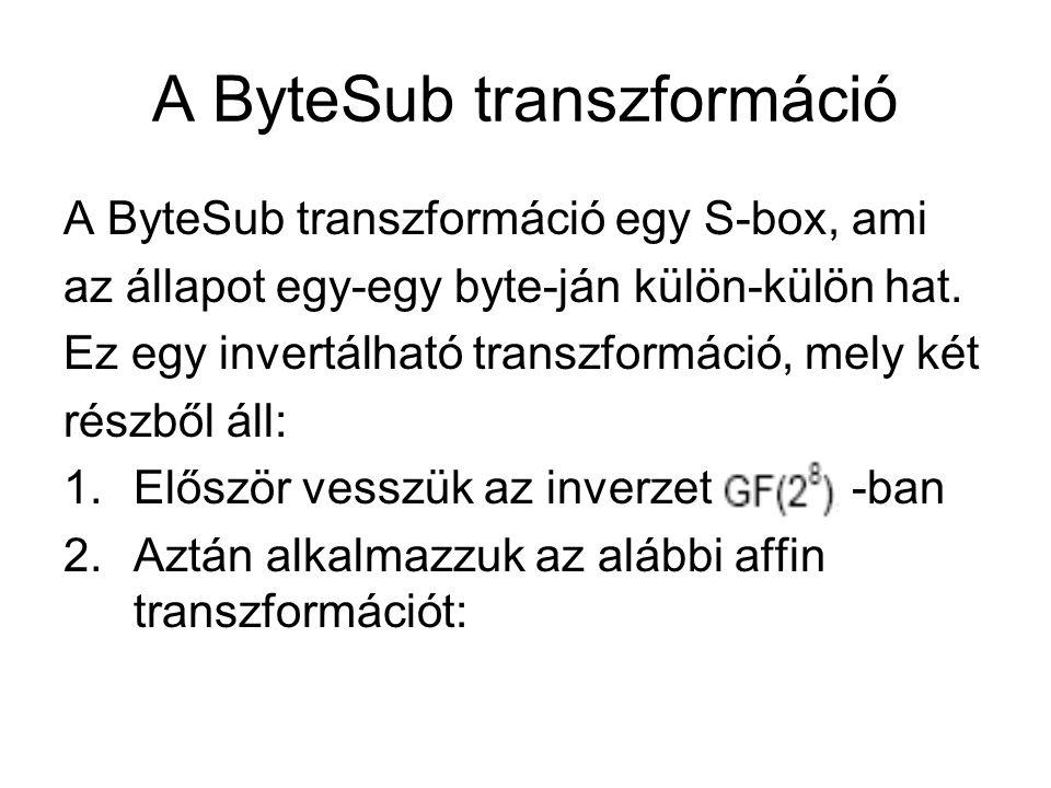 A ByteSub transzformáció