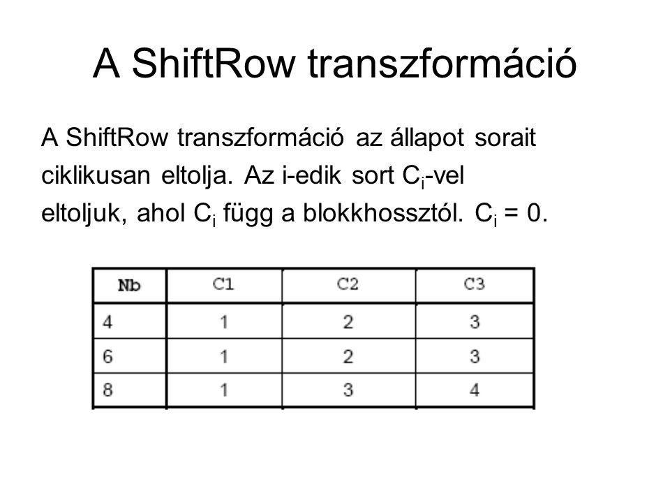 A ShiftRow transzformáció