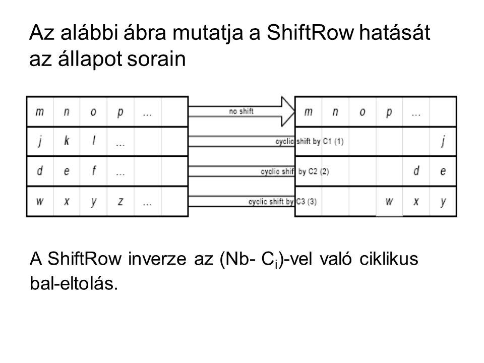 Az alábbi ábra mutatja a ShiftRow hatását az állapot sorain