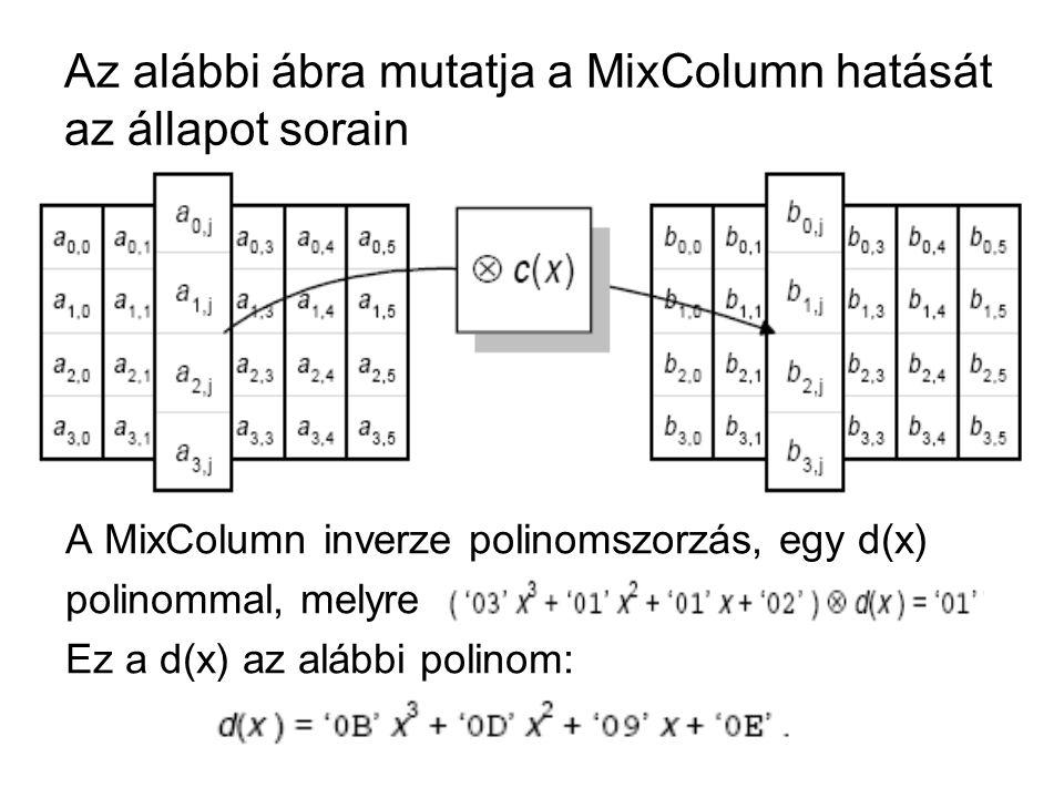 Az alábbi ábra mutatja a MixColumn hatását az állapot sorain