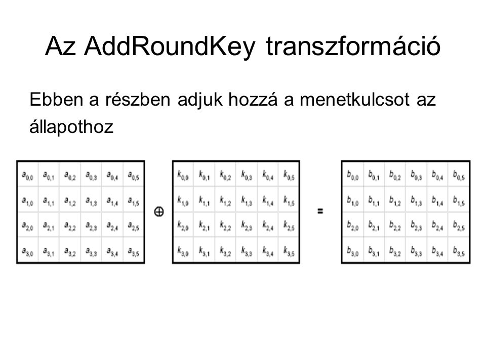 Az AddRoundKey transzformáció