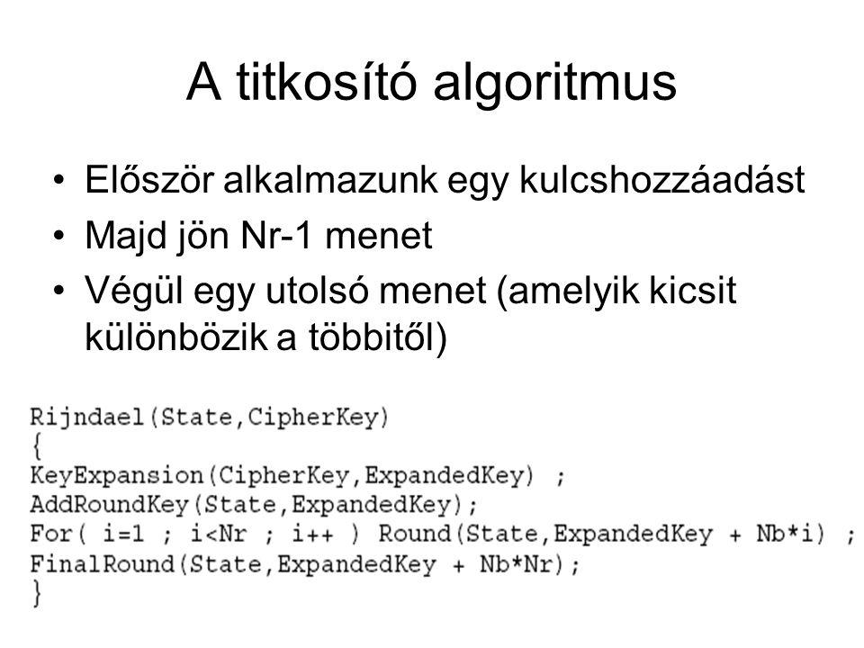 A titkosító algoritmus