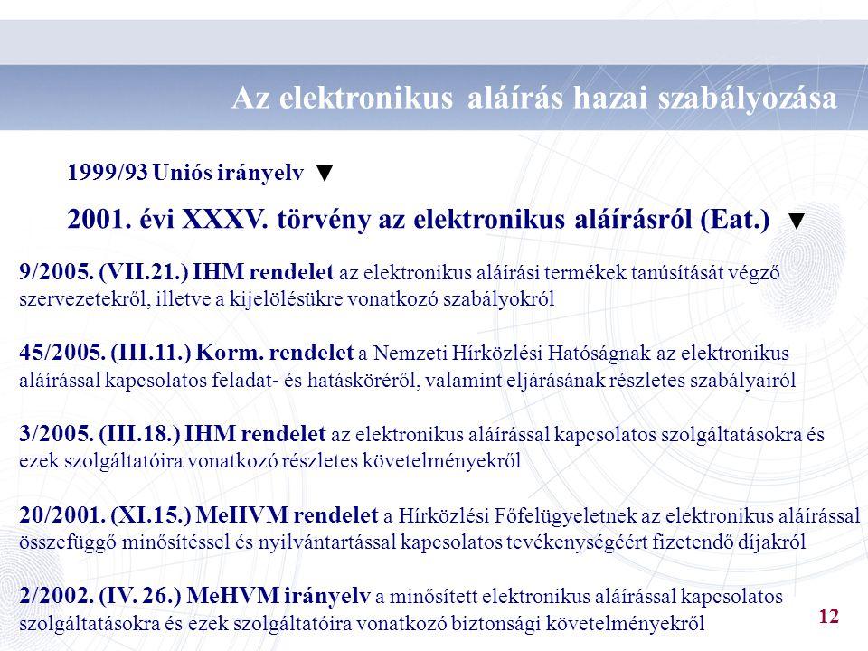 Az elektronikus aláírás hazai szabályozása