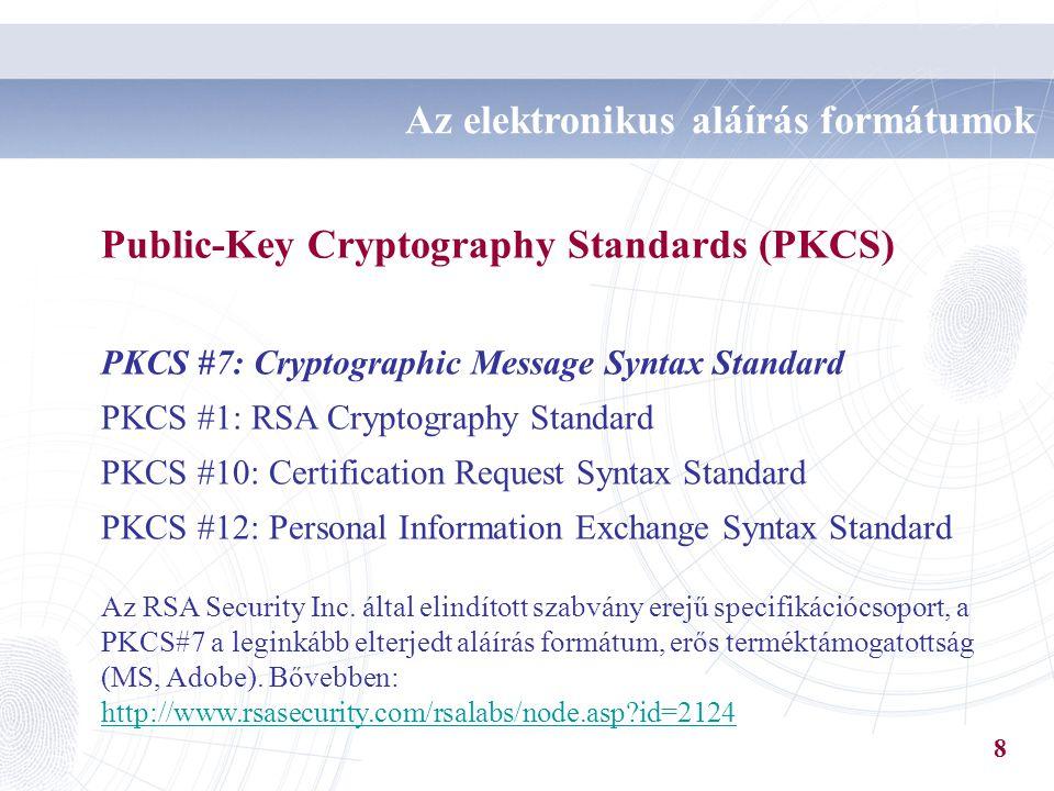 Az elektronikus aláírás formátumok