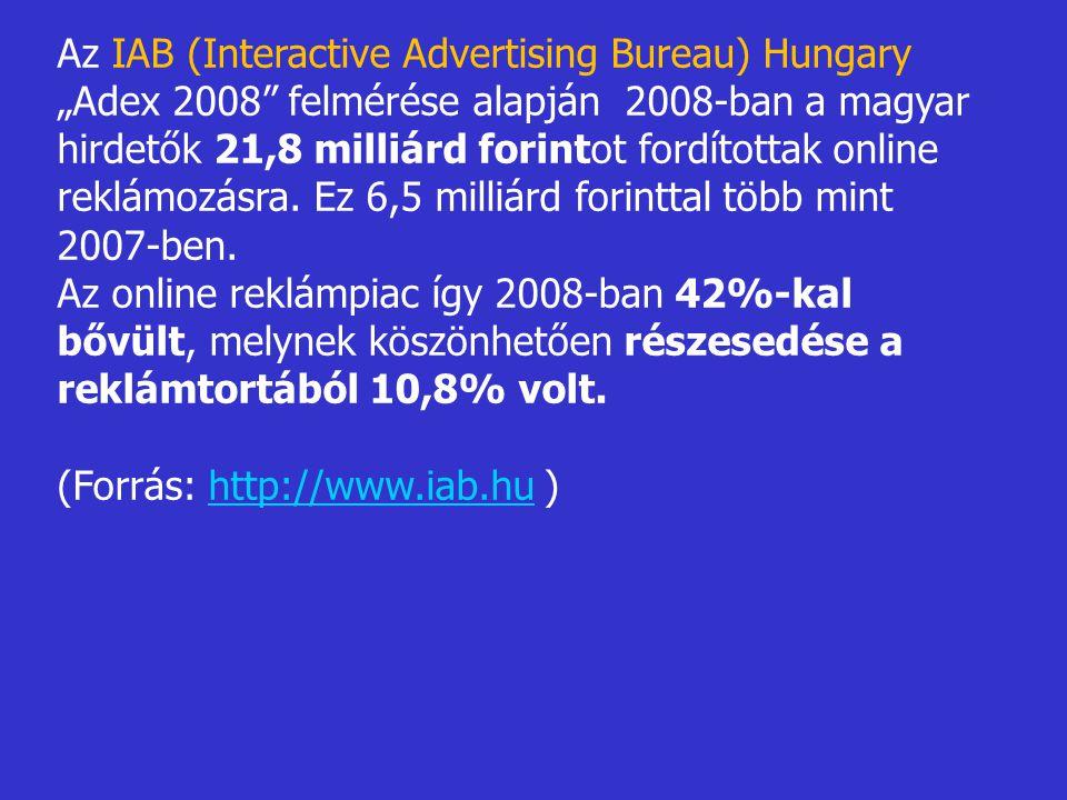 """Az IAB (Interactive Advertising Bureau) Hungary """"Adex 2008 felmérése alapján 2008-ban a magyar hirdetők 21,8 milliárd forintot fordítottak online reklámozásra. Ez 6,5 milliárd forinttal több mint 2007-ben."""