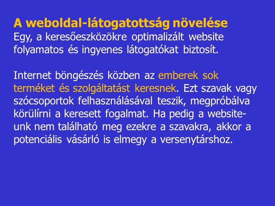 A weboldal-látogatottság növelése