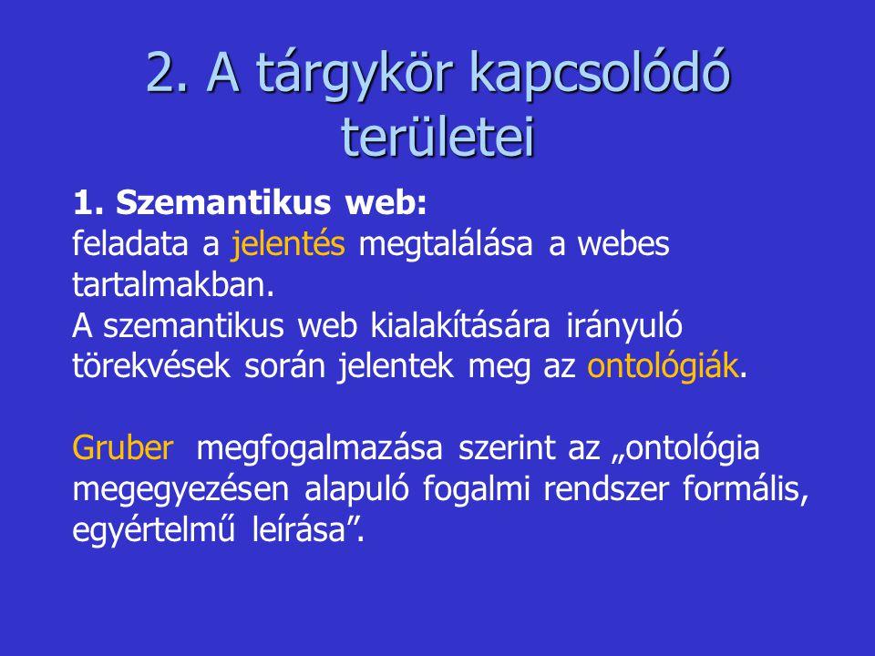2. A tárgykör kapcsolódó területei