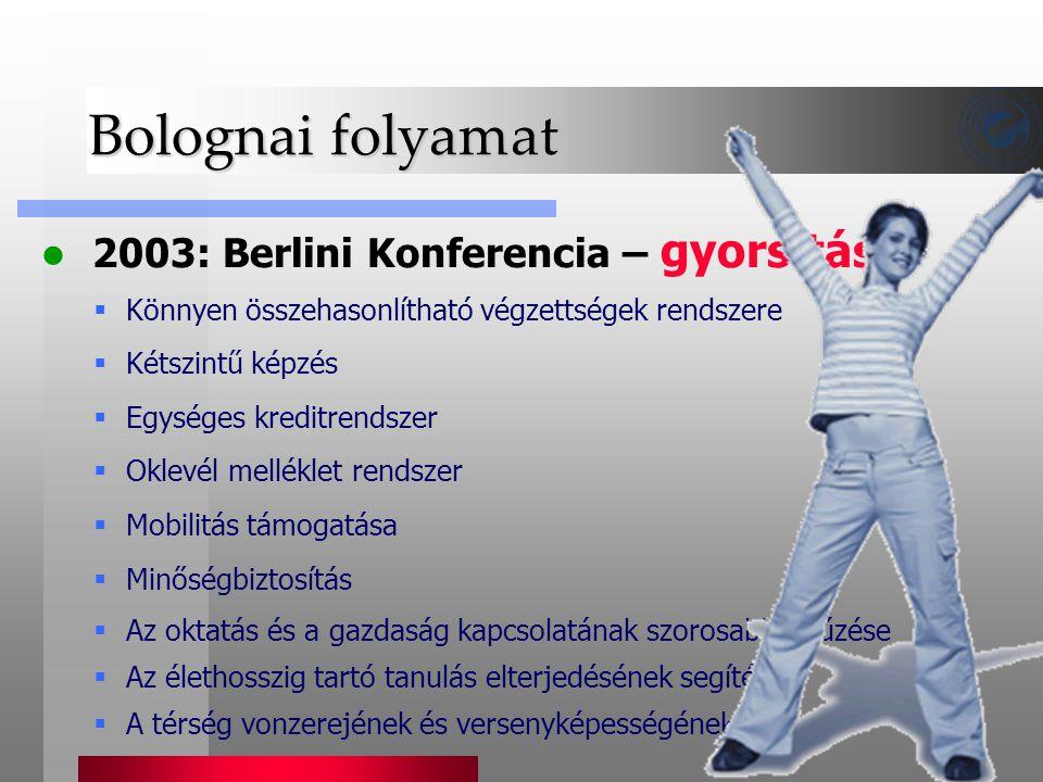 Bolognai folyamat 2003: Berlini Konferencia – gyorsítás