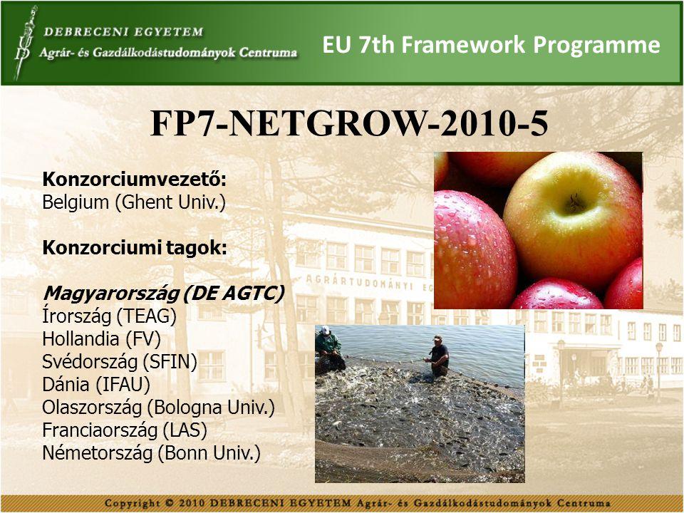 FP7-NETGROW-2010-5 EU 7th Framework Programme Konzorciumvezető: