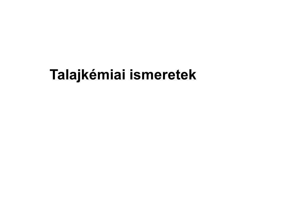 Talajkémiai ismeretek