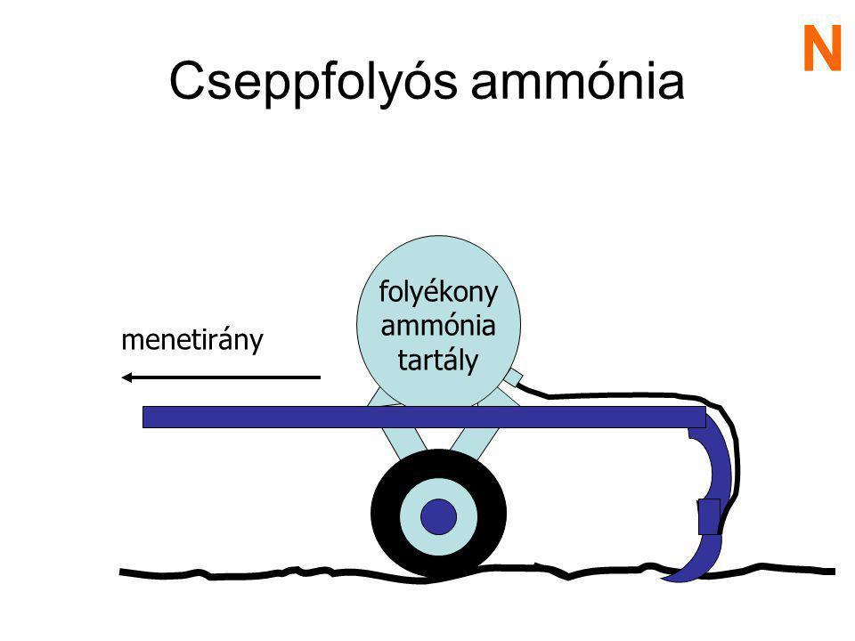 N Cseppfolyós ammónia folyékony ammónia tartály menetirány 72
