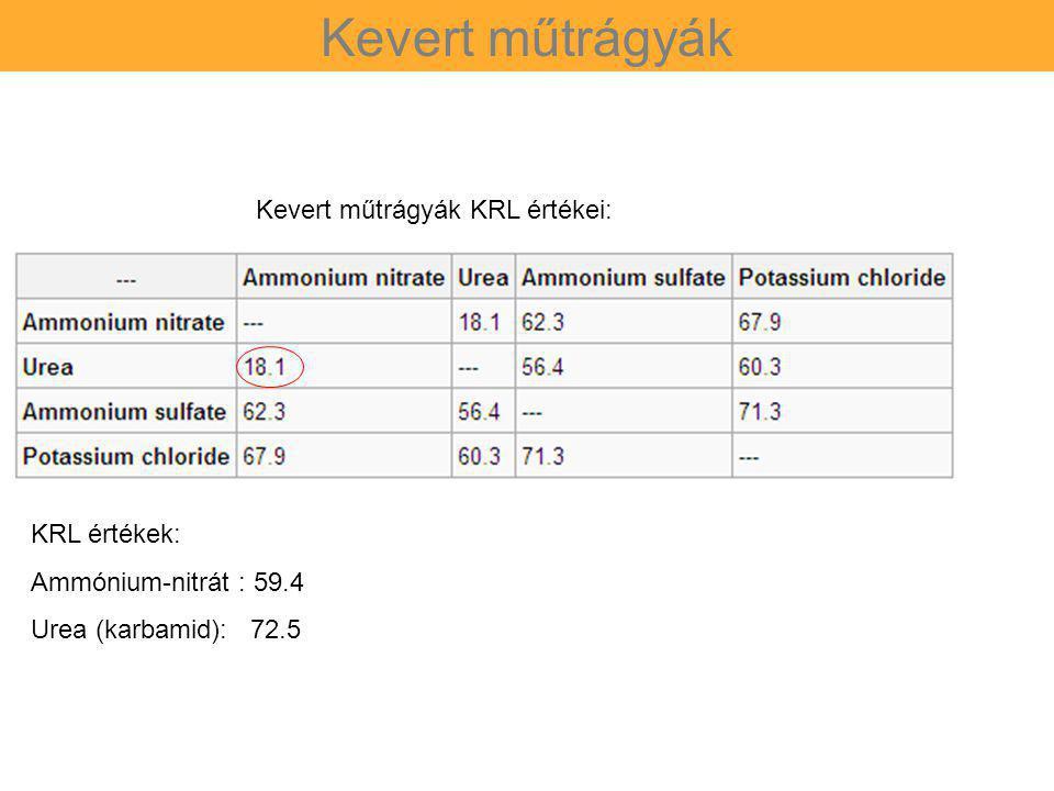Kevert műtrágyák Kevert műtrágyák KRL értékei: KRL értékek: