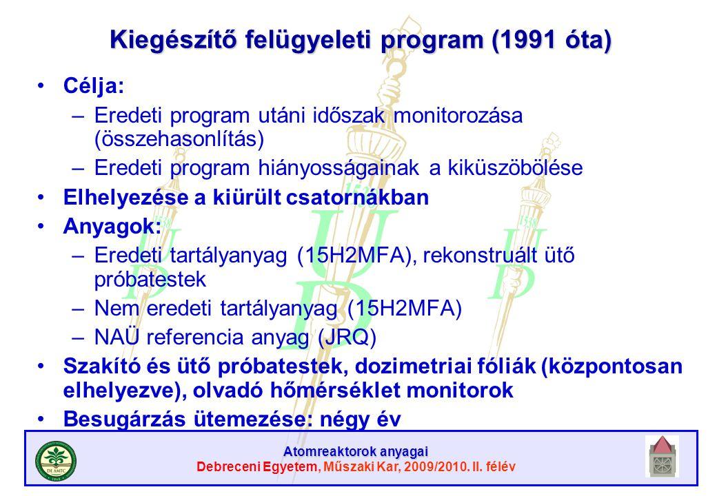 Kiegészítő felügyeleti program (1991 óta)