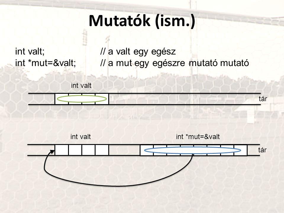 Mutatók (ism.) int valt; // a valt egy egész int *mut=&valt; // a mut egy egészre mutató mutató.