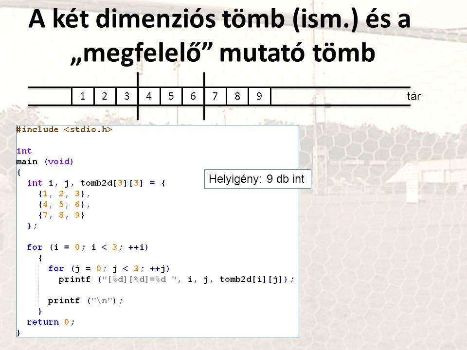 """A két dimenziós tömb (ism.) és a """"megfelelő mutató tömb"""