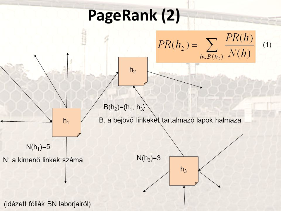 PageRank (2) (1) h2 B(h2)={h1, h3} h1