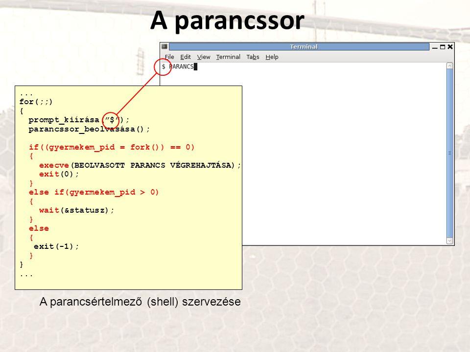 A parancssor A parancsértelmező (shell) szervezése ... for(;;) {