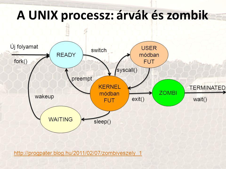 A UNIX processz: árvák és zombik