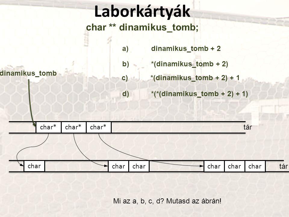 Laborkártyák char ** dinamikus_tomb; a) dinamikus_tomb + 2