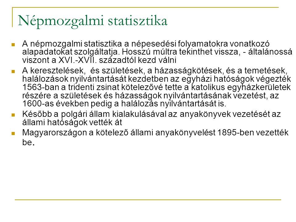 Népmozgalmi statisztika