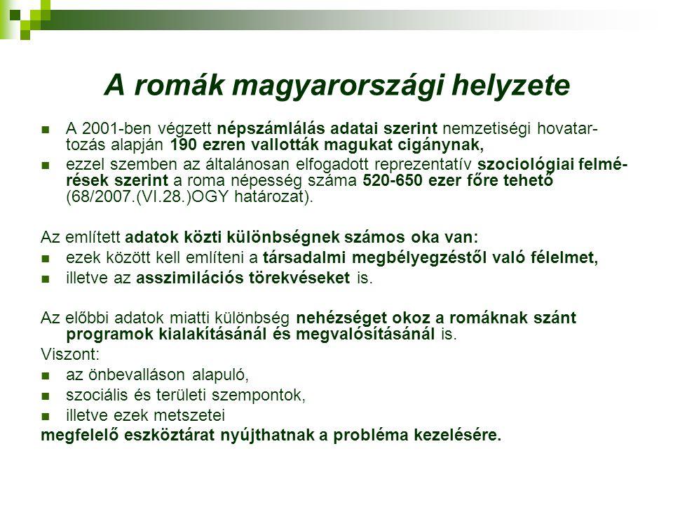 A romák magyarországi helyzete