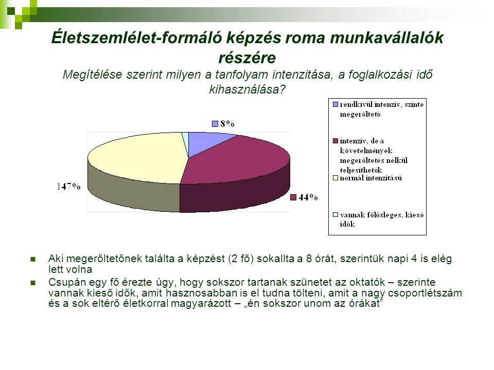 Életszemlélet-formáló képzés roma munkavállalók részére Megítélése szerint milyen a tanfolyam intenzitása, a foglalkozási idő kihasználása