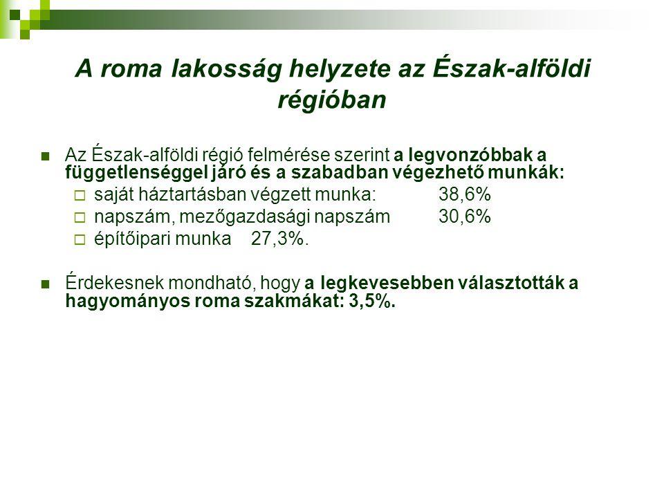 A roma lakosság helyzete az Észak-alföldi régióban