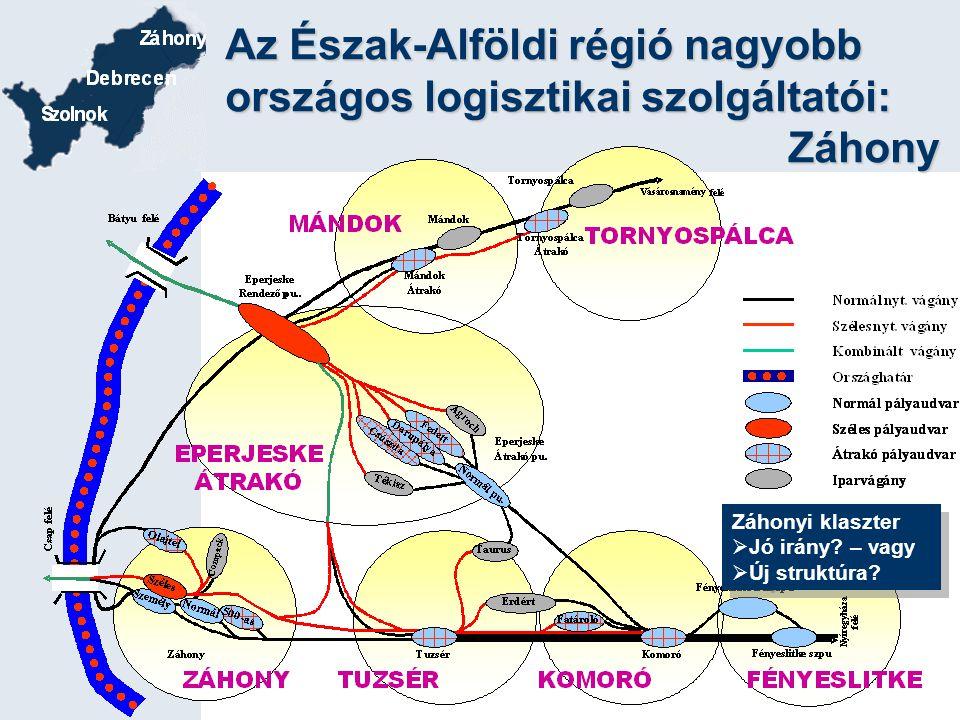 Az Észak-Alföldi régió nagyobb országos logisztikai szolgáltatói: