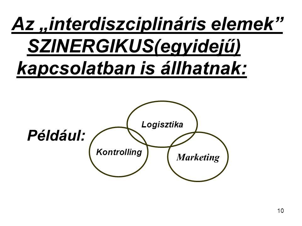"""Az """"interdiszciplináris elemek SZINERGIKUS(egyidejű) kapcsolatban is állhatnak: Például:"""