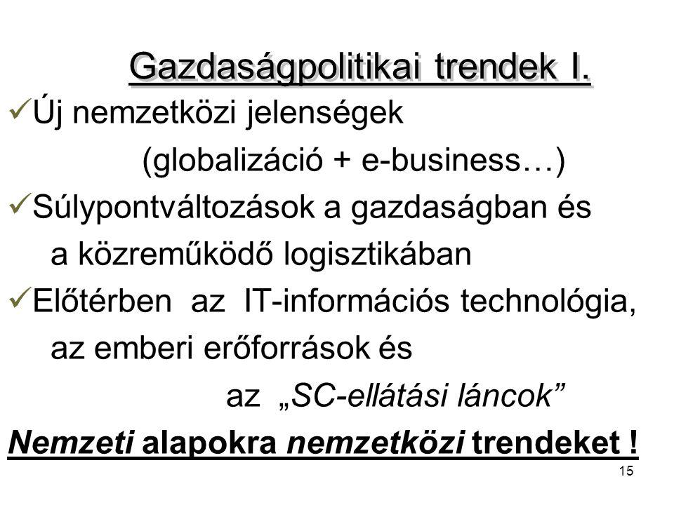 Gazdaságpolitikai trendek I.