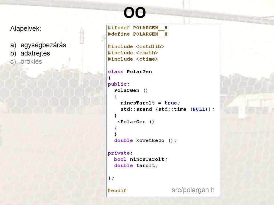 OO Alapelvek: egységbezárás adatrejtés öröklés src/polargen.h