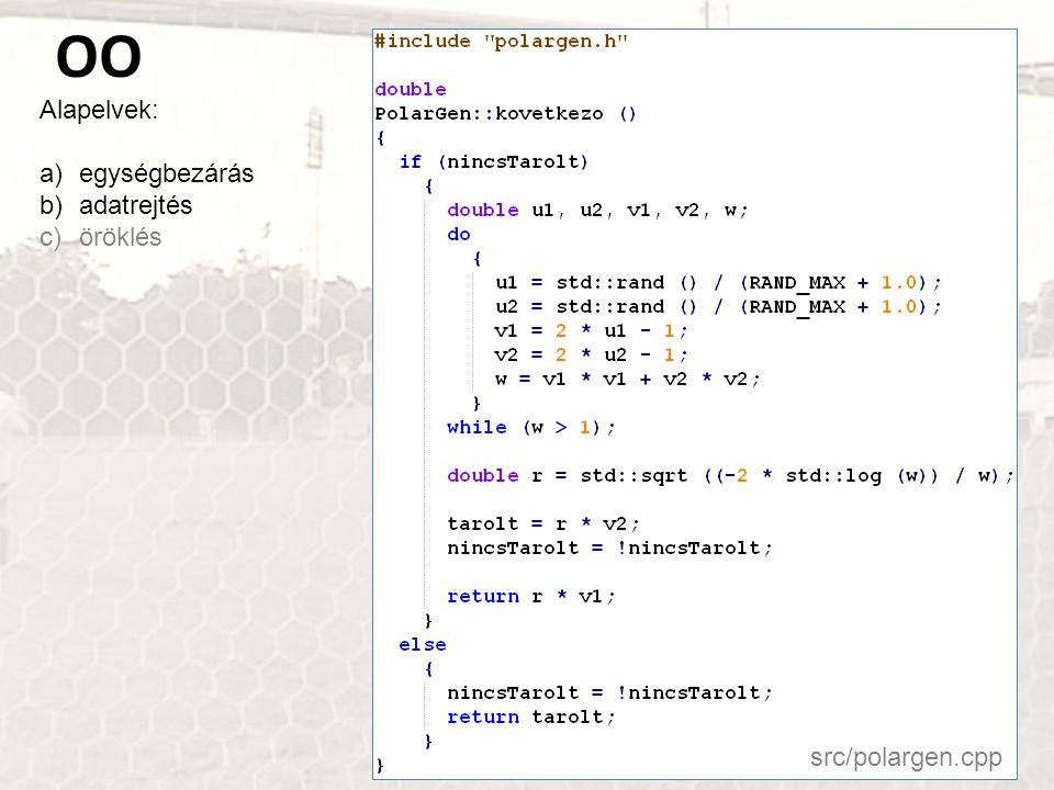 OO Alapelvek: egységbezárás adatrejtés öröklés src/polargen.cpp