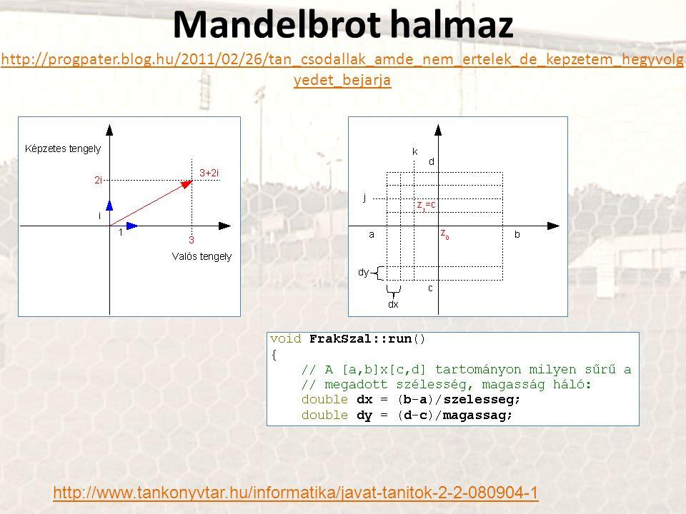 Mandelbrot halmaz http://progpater. blog