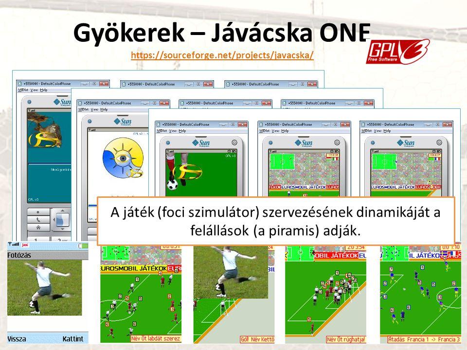 Gyökerek – Jávácska ONE https://sourceforge.net/projects/javacska/