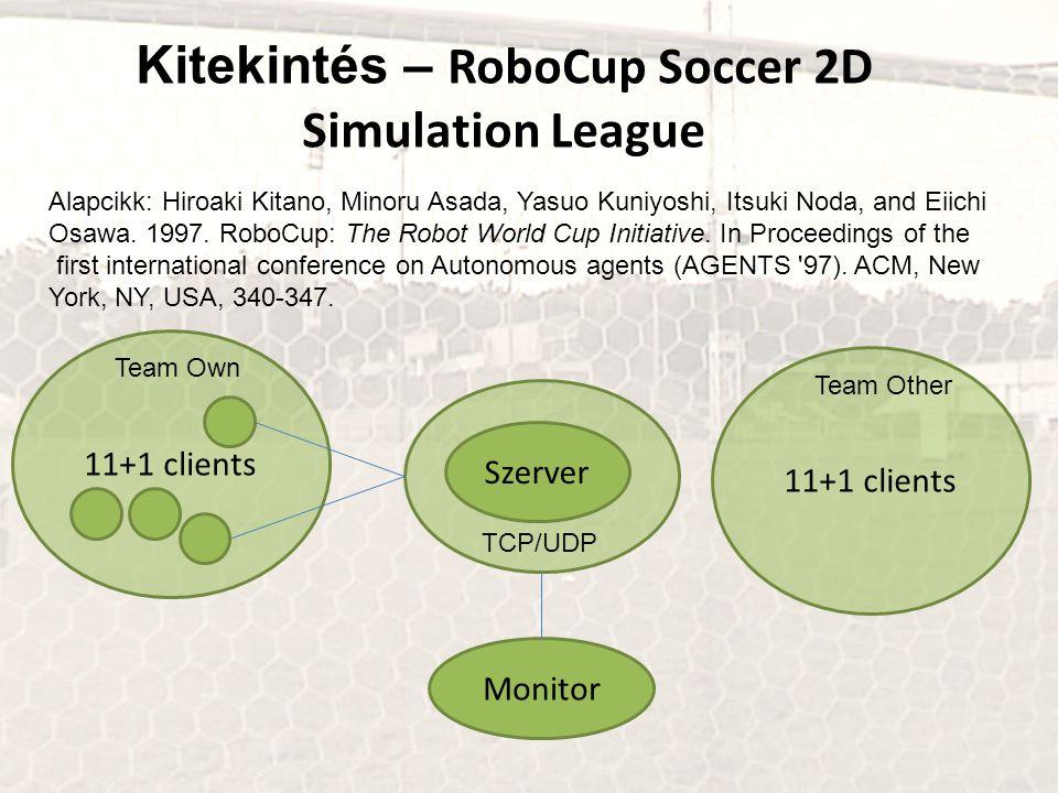 Kitekintés – RoboCup Soccer 2D Simulation League
