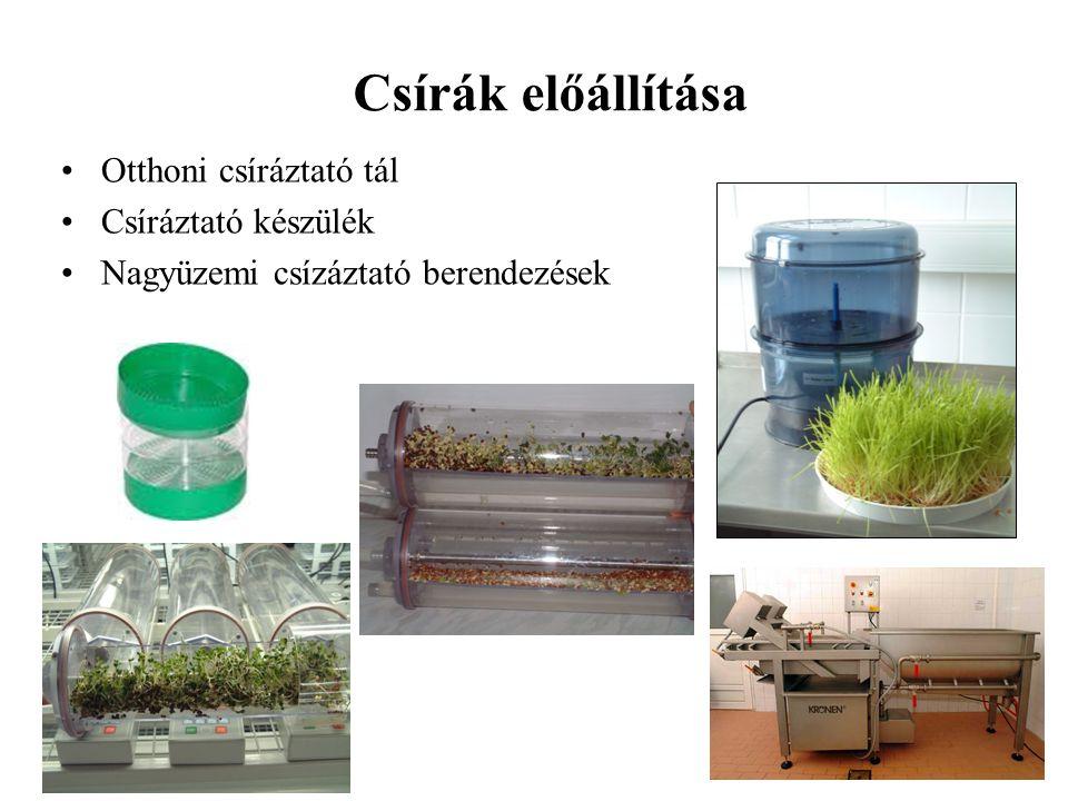 Csírák előállítása Otthoni csíráztató tál Csíráztató készülék