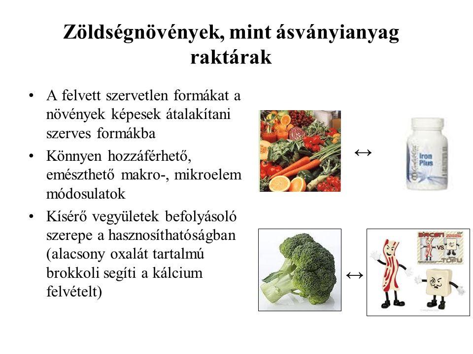 Zöldségnövények, mint ásványianyag raktárak