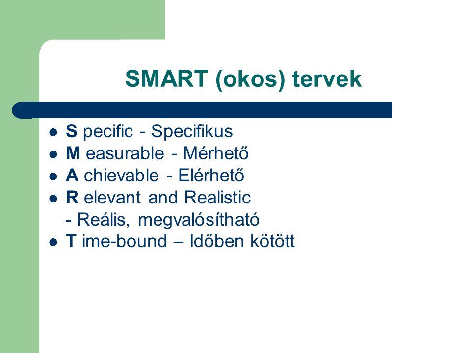 SMART (okos) tervek S pecific - Specifikus M easurable - Mérhető