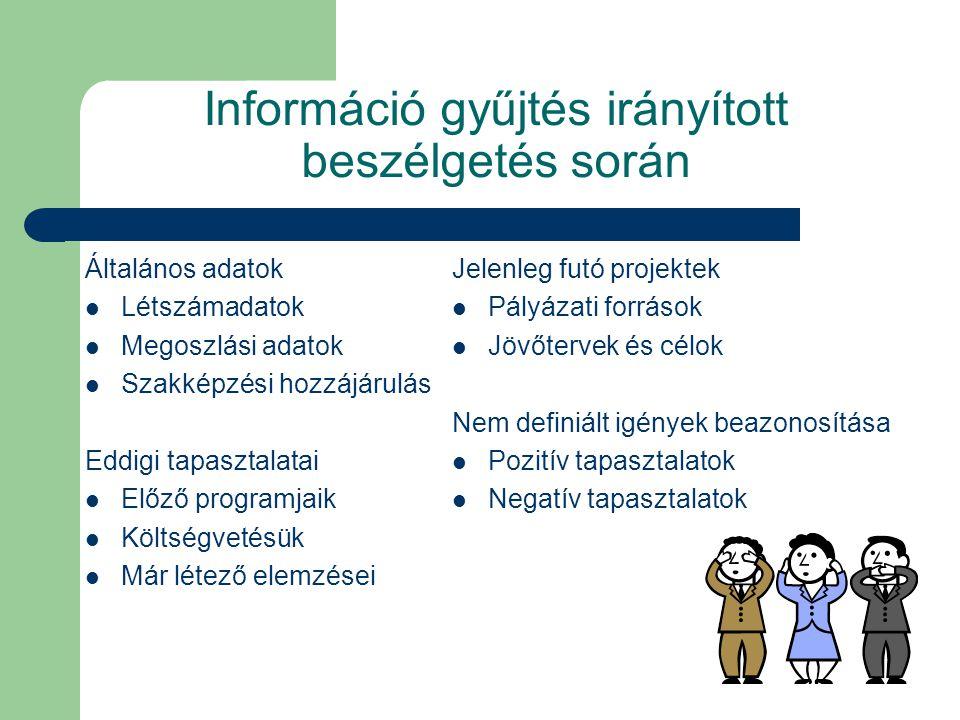 Információ gyűjtés irányított beszélgetés során