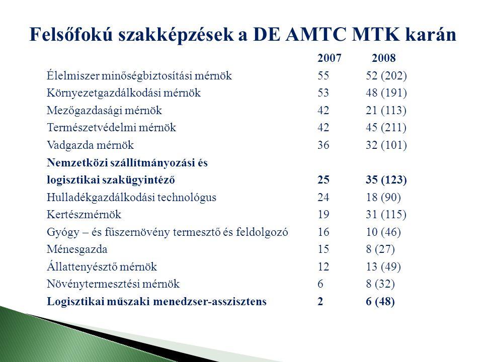 Felsőfokú szakképzések a DE AMTC MTK karán