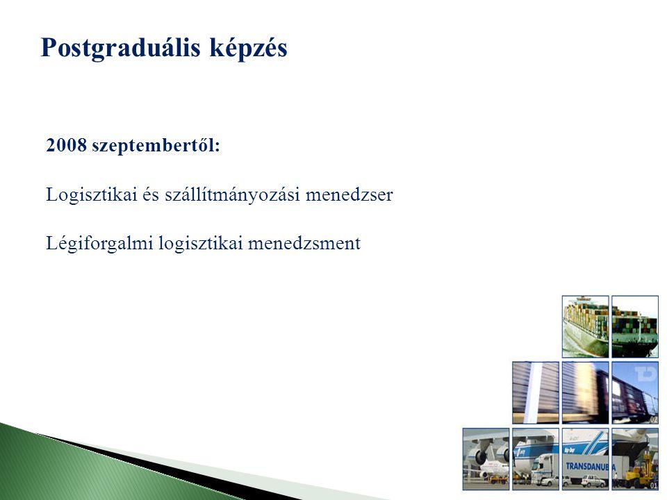Postgraduális képzés 2008 szeptembertől: Logisztikai és szállítmányozási menedzser Légiforgalmi logisztikai menedzsment.