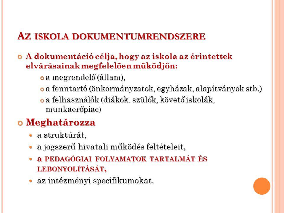 Az iskola dokumentumrendszere