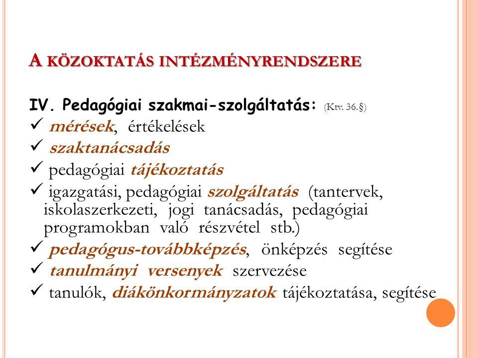 A közoktatás intézményrendszere