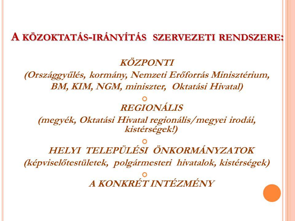 A közoktatás-irányítás szervezeti rendszere: