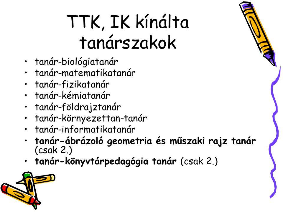 TTK, IK kínálta tanárszakok
