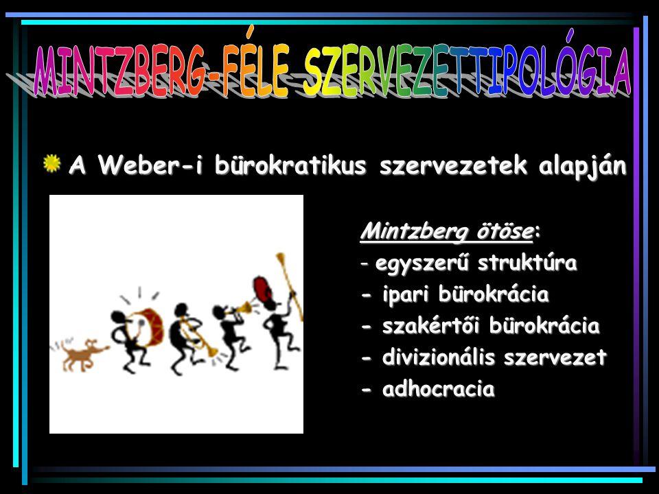 MINTZBERG-FÉLE SZERVEZETTIPOLÓGIA