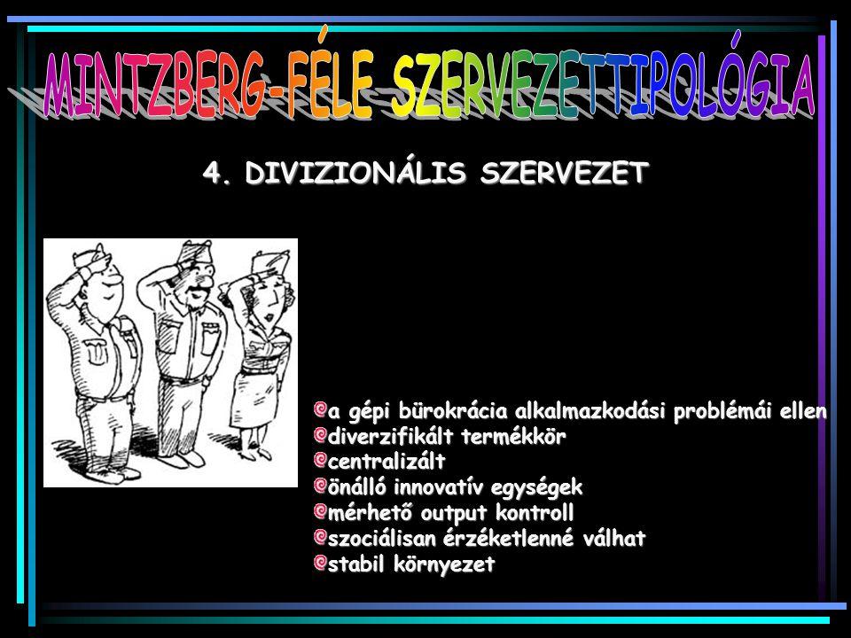 MINTZBERG-FÉLE SZERVEZETTIPOLÓGIA 4. DIVIZIONÁLIS SZERVEZET