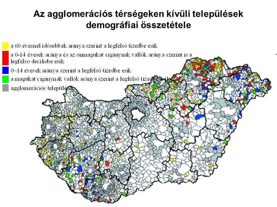 Az agglomerációs térségeken kívüli települések demográfiai összetétele