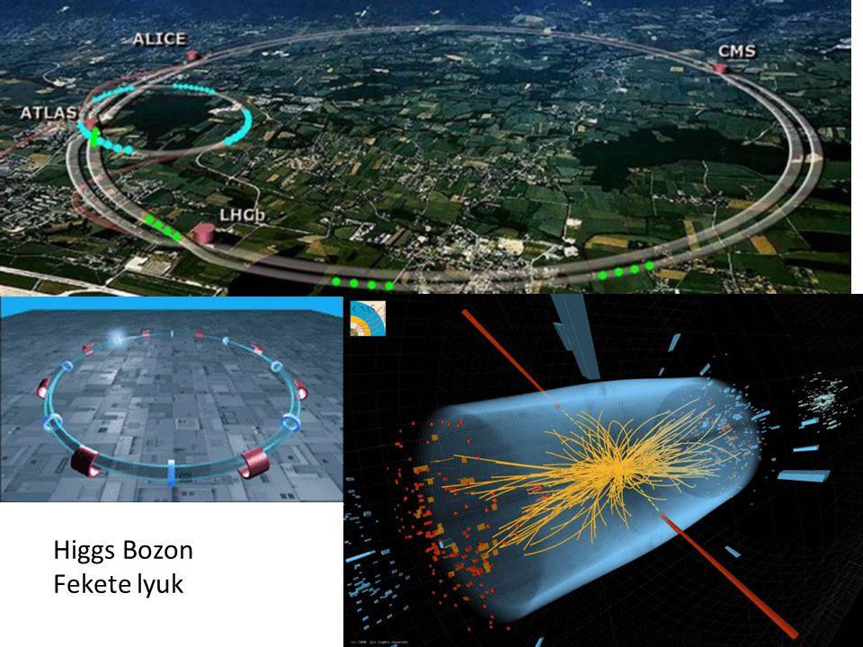 Higgs Bozon Fekete lyuk