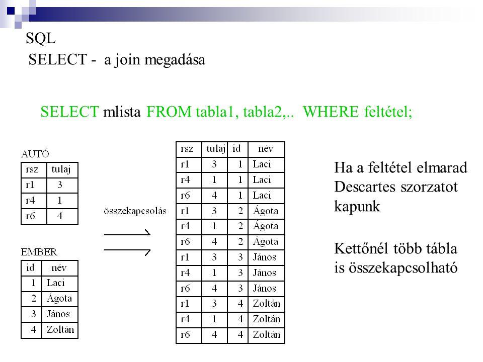 SQL SELECT - a join megadása. SELECT mlista FROM tabla1, tabla2,.. WHERE feltétel; Ha a feltétel elmarad.